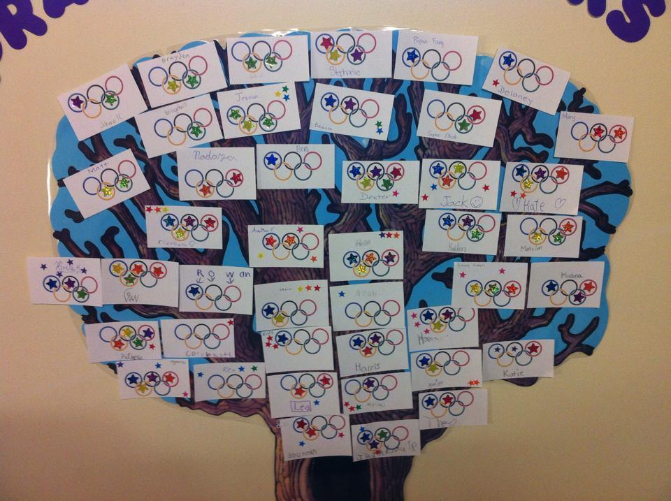 olympic tree